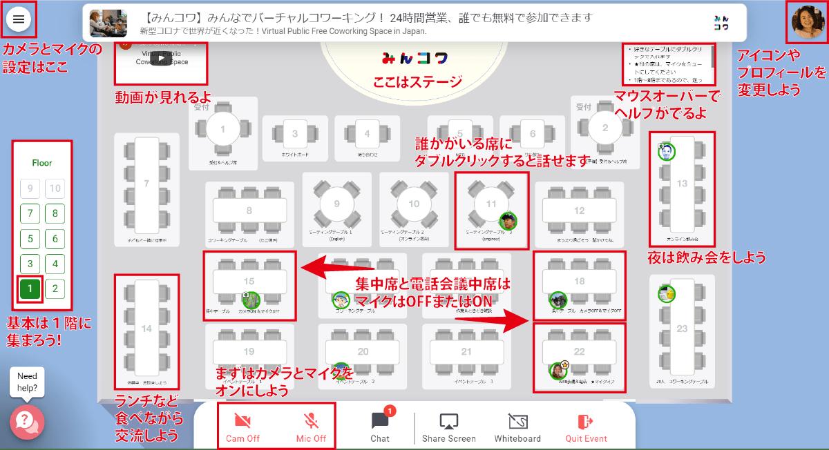 みんなのバーチャルコワーキングジャパン